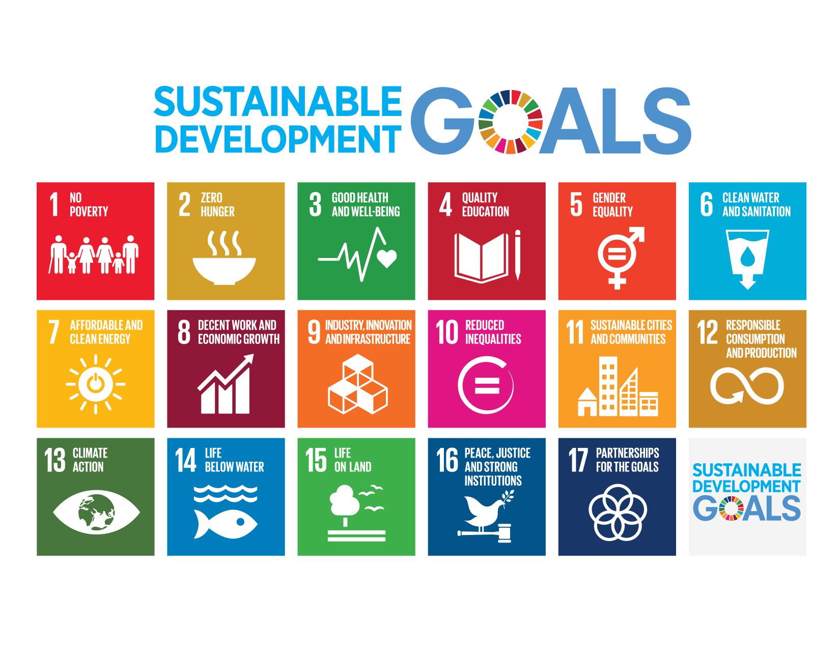The UN HLPF 2018: Reviewing Progress towards Global Sustainable Development